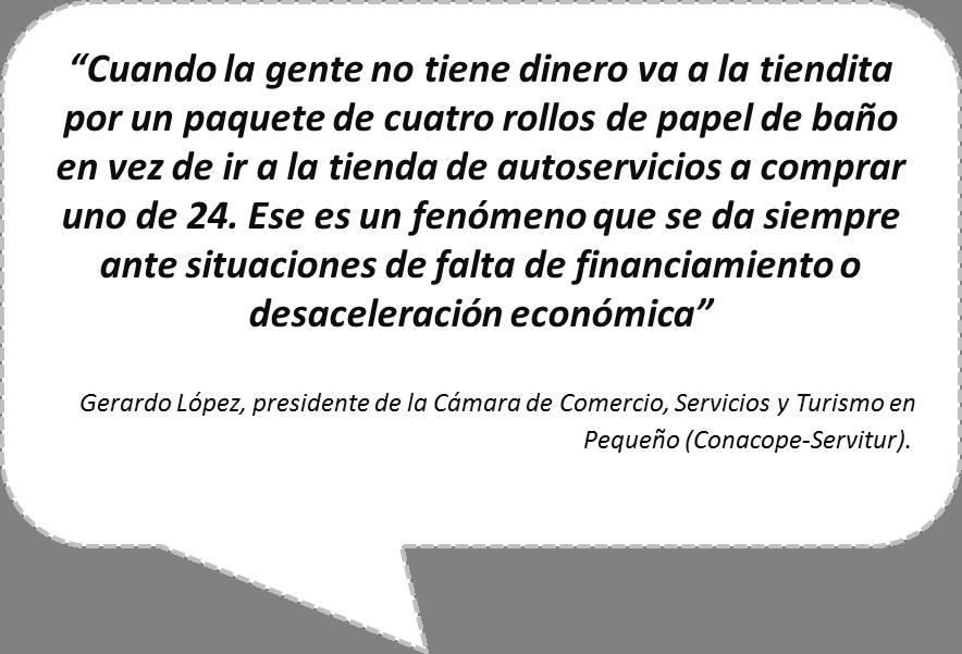 Cita Gerardo Lopez